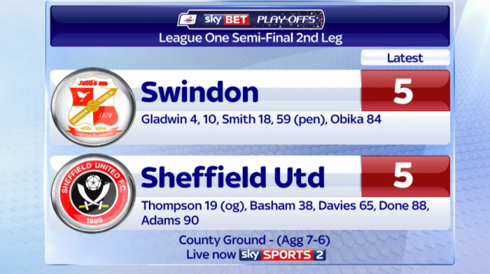 Swindon Town 5-5 Sheffield United: The Contrasting legacy 4 years on